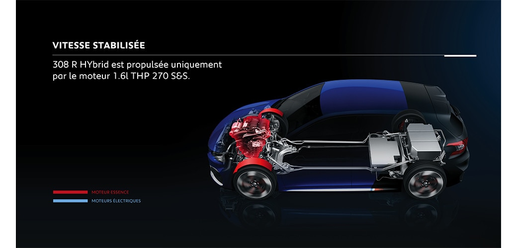 /image/10/2/motorisation_ultra_performante_2.22102.jpg