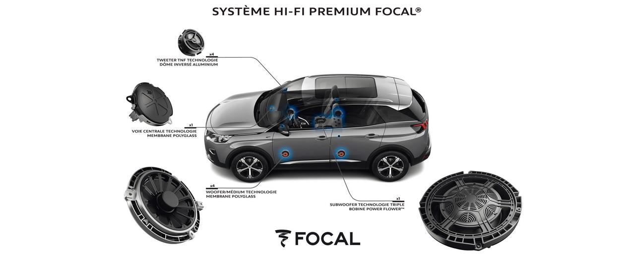 technologie suv peugeot 3008 focal
