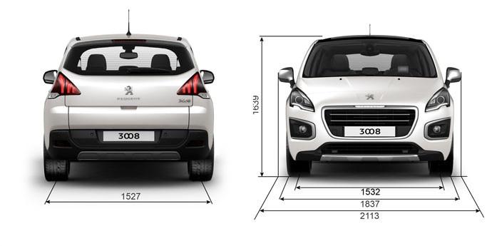 Informations techniques Peugeot 3008 Crossover | monospace ...
